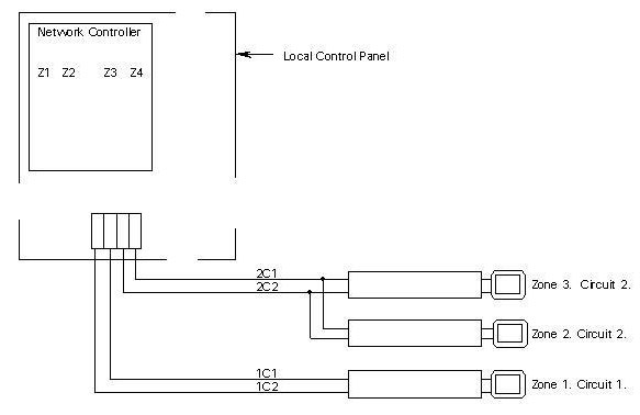 heat trace controller wiring diagram  u2013 periodic  u0026 diagrams